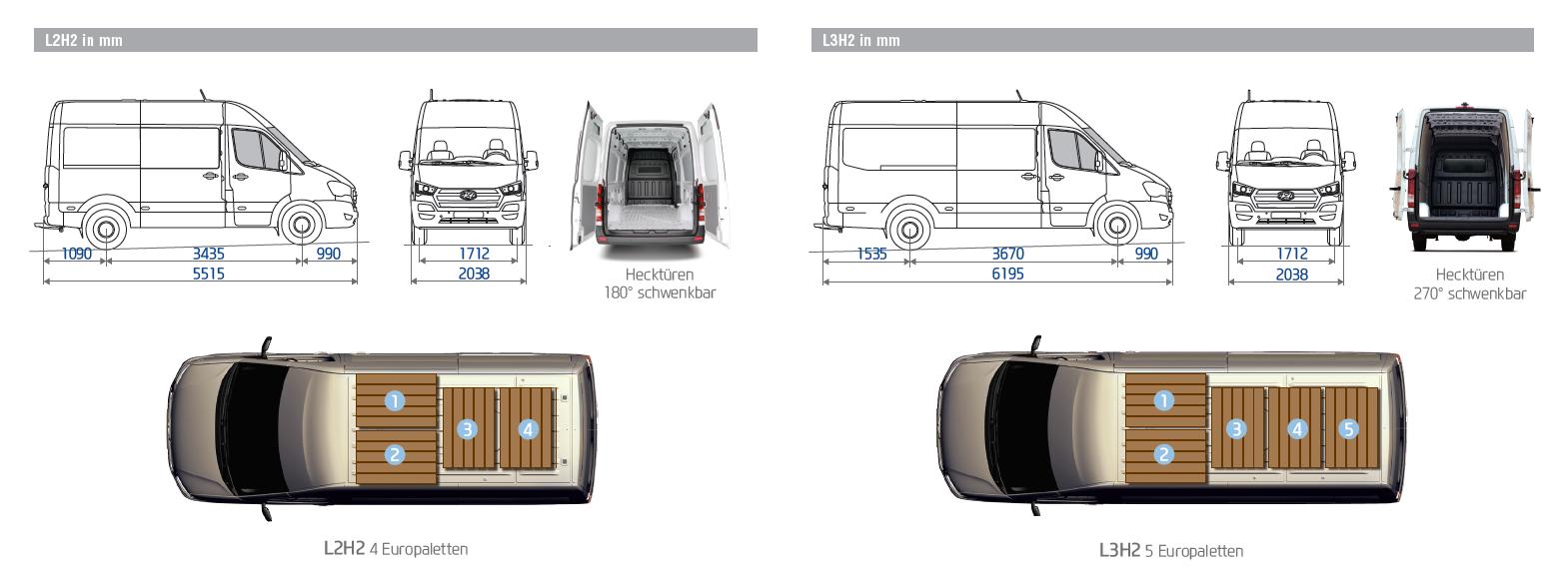 Abmessungen des Hyundai H350 H2L2 und H2L3